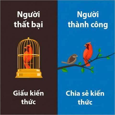 Những hình ảnh sự khác nhau giữa người thành công và kẻ thất bại đáng để  mọi người suy ngẫm - Loinoihay.net